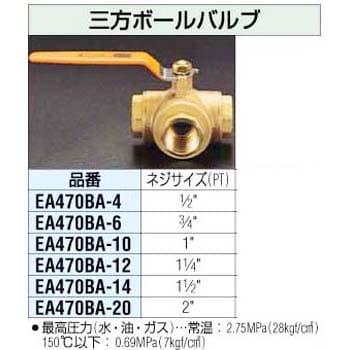 自転車の グリス 種類 用途 自転車 : EA470BA-4 1/2インチ 三方ボール ...