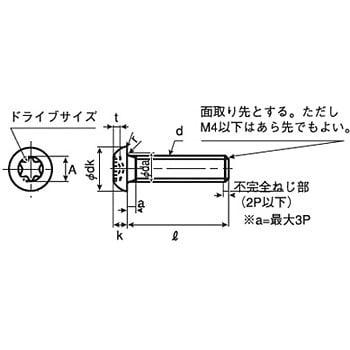 品番:SLPM173ST ミヤナガ (1個) S−LOCKプラマスヨウセットΦ173