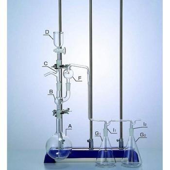 発生 硫化 方法 水素