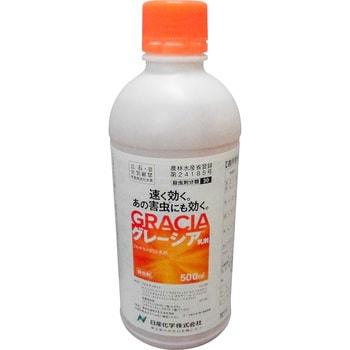 グレーシア 農薬