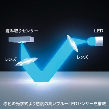 Sanwa Bluetooth3.0 Blue LED Mouse Black MA-SBT1BK