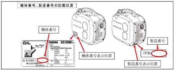 機体番号は製品の裏面、製造番号は製品の左側面に記載がございます。